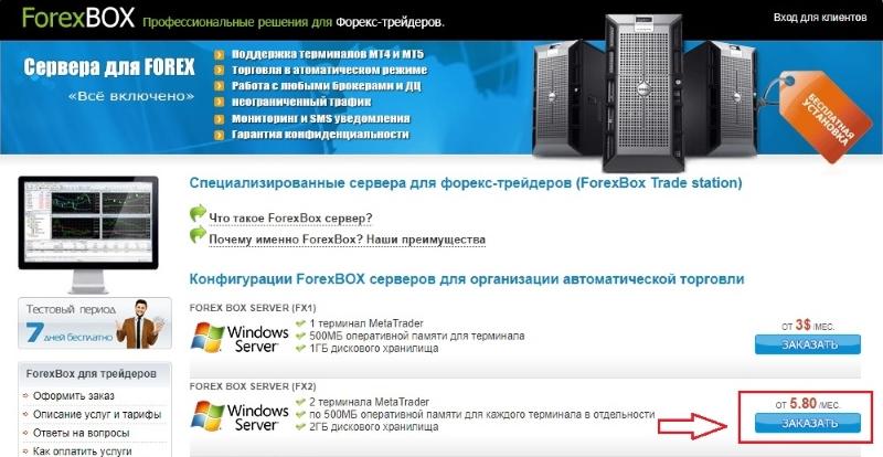 ForexBox виртуальный сервер