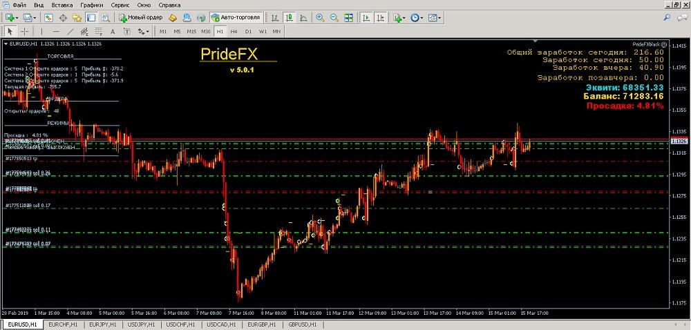 PrideFX Black v 5.0.1