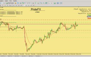 PrideFX Gold v 5.0.2